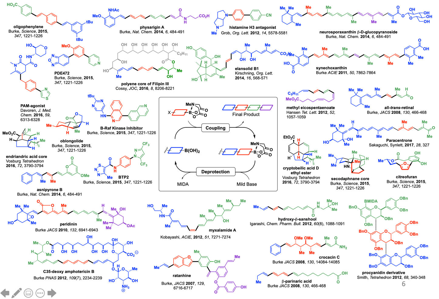 Small molecules synthesized via iterative cross-coupling